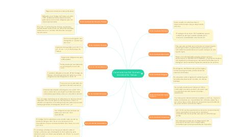 Mind Map: Características Del Contrato Individual De Trabajo