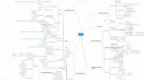 Mind Map: TWC 301
