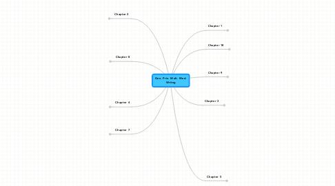 Mind Map: Gen. Prin. Mult. Med. Writng