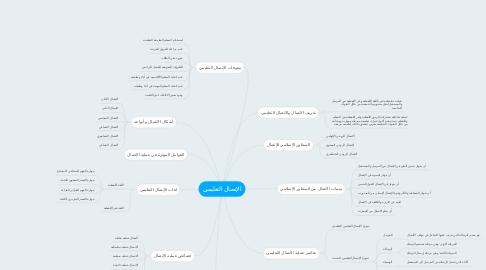 Mind Map: الإتصال التعليمي