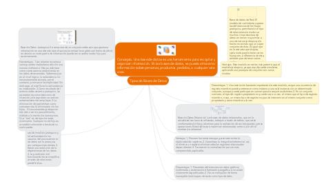 Mind Map: Tipos de Bases de Datos
