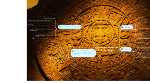 Mind Map: Migraciones durante la Colonia Hispana