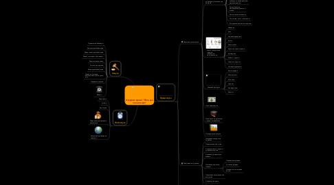 """Mind Map: Интернет-проект """"Йога для начинающих"""""""