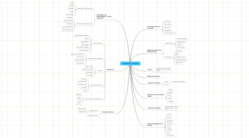 Mind Map: Introduction to computer