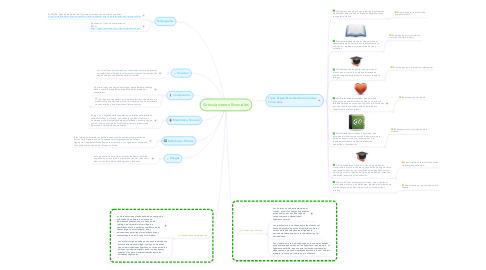 Mind Map: Articulaciones Sinoviales