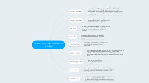 Mind Map: características  del contrato de trabajo