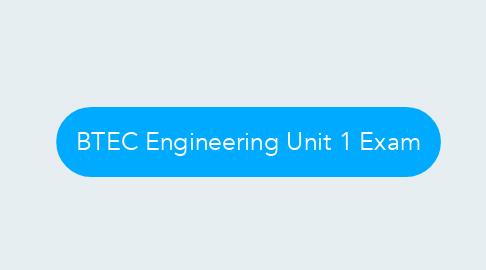 Mind Map: BTEC Engineering Unit 1 Exam