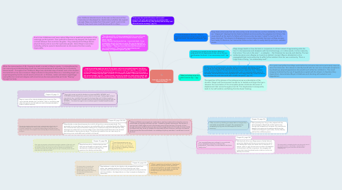 Mind Map: Insecurity in I Know Why the Caged Bird Sings