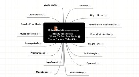 Mind Map: Royalty-Free Music:   Where To Find Free Music Tracks For Your Video Clips
