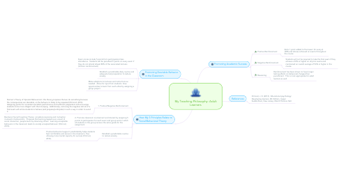 Mind Map: My Teaching Philosophy: Adult Learners