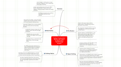 Mind Map: Fashion Trends of the World in the 1960's: by Rafael Abela (10.3/4 Social Studies)