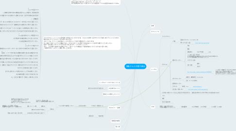 Mind Map: 東条さんとの取り組み