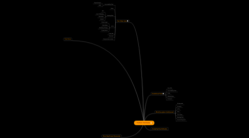 Mind Map: Traction: Conclusion