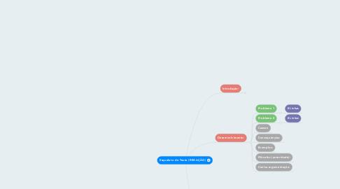 Mind Map: Esqueleto do Texto (REDAÇÂO)