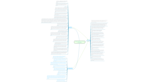 Mind Map: Exploring Whiteness in The Invisible Man