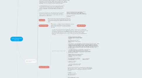 Mind Map: Copy of Бесплатный вебинар