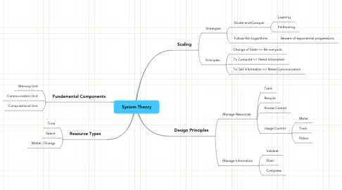 Mind Map: System Theory