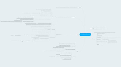 Mind Map: Analyse the impact of European maritime explorers on world trade and culture.