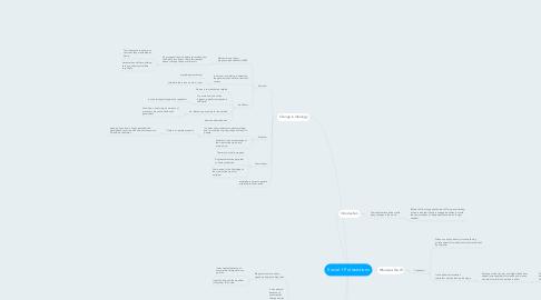 Mind Map: Social + Pol reactions