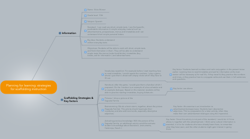 Mind Map: Planning for learning: strategies for scaffolding instruction