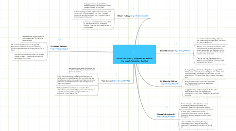 Mind Map: PATHS TO PEACE, Proposals to Resolve the Israeli-Palestinian Conflict