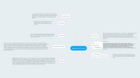 Mind Map: Sistemas Evolutivos
