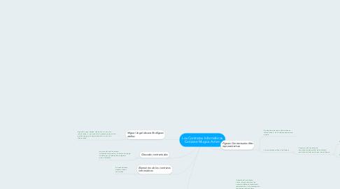 Mind Map: Los Contratos Informáticos Gotzone Mugica Arrien