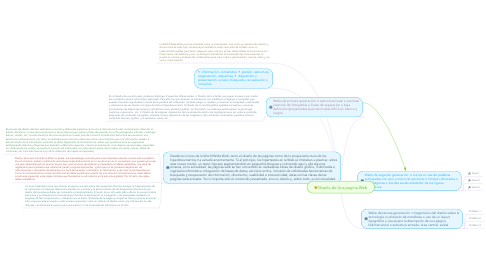 Mind Map: Diseño de Una pagina Web