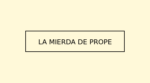 Mind Map: LA MIERDA DE PROPE