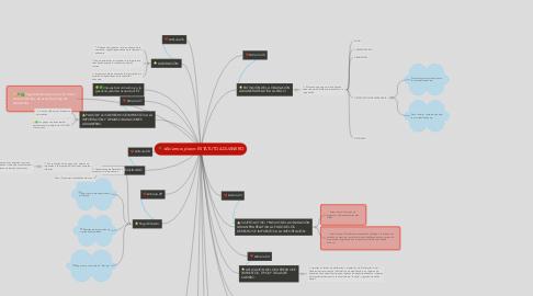 Mind Map: ESTATUTO ADUANERO