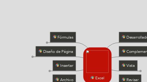 Mind Map: Excel