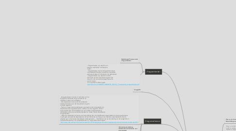 Mind Map: Relevante wetgeving in de zorg Per partij weergegeven