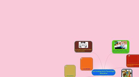 Mind Map: Los Limites de la Tecnología Educativa