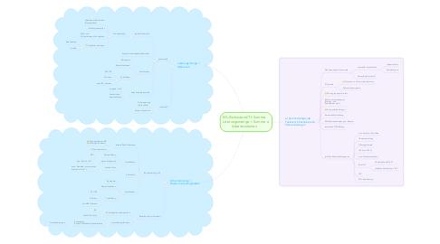 Mind Map: ML-Zielzustand Tf: Summe Leistungsmenge < Summe Arbeitsvolumen