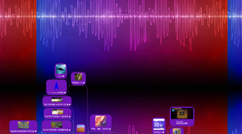 Mind Map: 聲頻創造Creation by AcousticFrequency