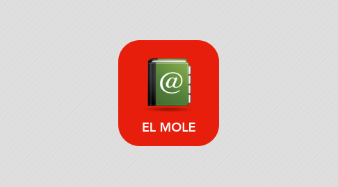 Mind Map: EL MOLE