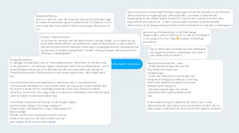 Mind Map: Dokument analyse