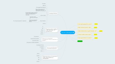 Mind Map: Den her undersøgelse
