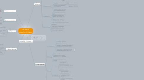 Mind Map: Применение нанотехнологий в энергетической отрасли