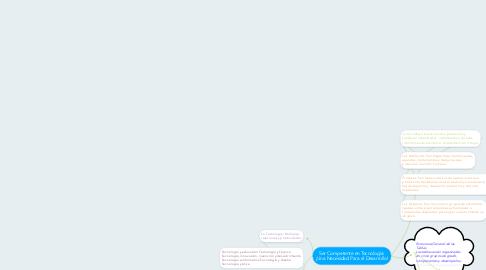 Mind Map: Ser Competente en Tecnología: ¡Una Necesidad Para el Desarrollo!