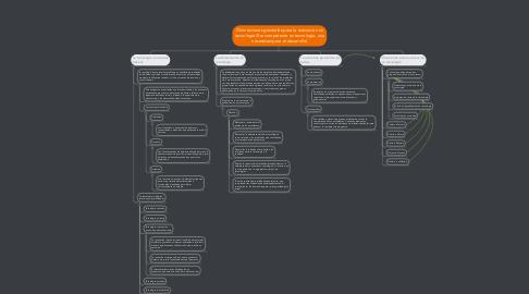 Mind Map: Orientaciones generales para la educación en tecnología (Ser competente en tecnología, una necesidad para el desarrollo)