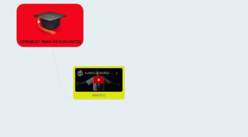 Mind Map: CONSEJO PARA ESTUDIANTES