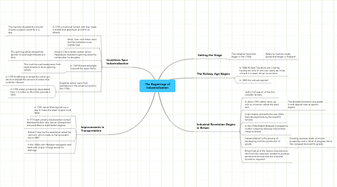 Mind Map: The Beginnings of