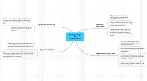 Mind Map: The beginnings