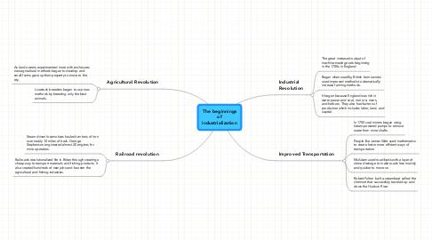 Mind Map: The beginningsofindustrialization