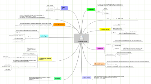Mind Map: Chapter 5 : Input