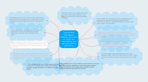 Mind Map: Tipos de Virus Informáticos Todos los virus tienen en común una característica, y es que crean efectos perniciosos