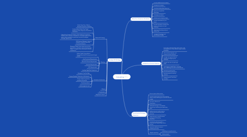 Mind Map: Consulting