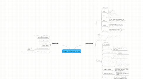 Mind Map: Copy of Developmental Theories