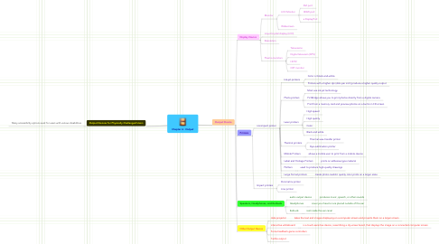 Mind Map: Chapter 6 : Output
